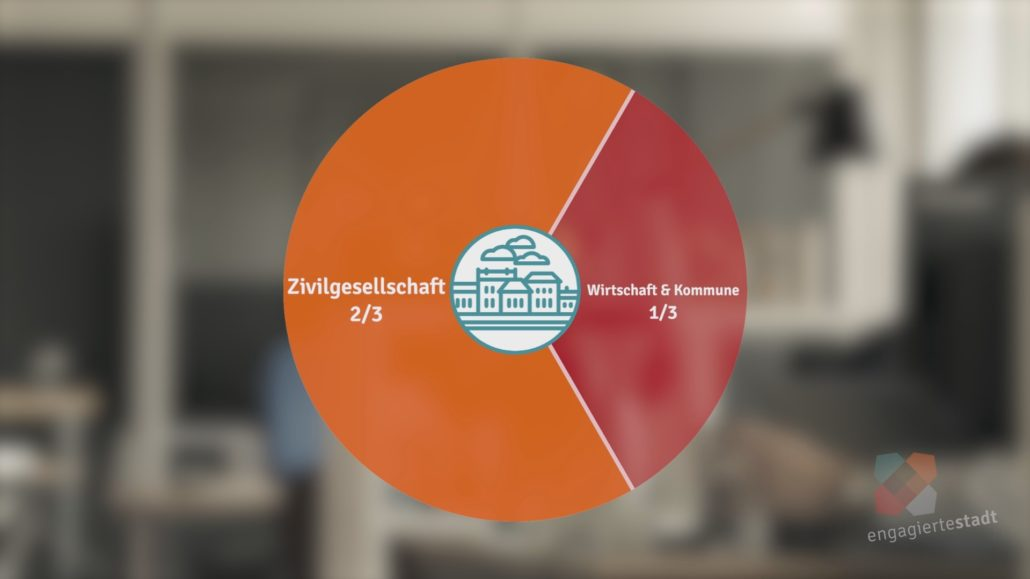 Infographic animation in the form of a pie chart